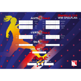 Frankreich WM-Spielplan 2019